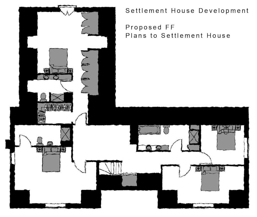 Settlement House - First Floor Plan